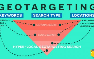 How to Dominate Your Local Market with Geo-targeted Area Profile Pages