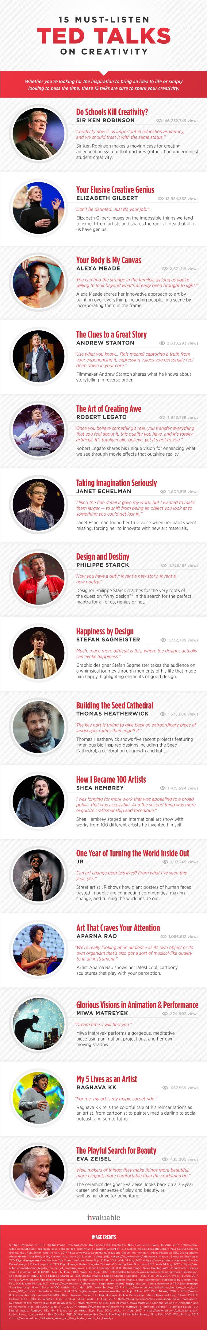 Creativity - Ted Talks